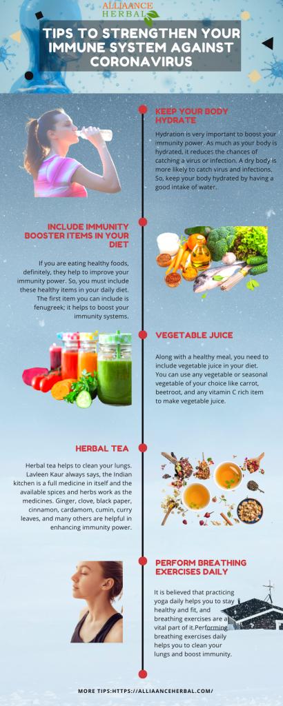 Tips to Strengthen Your Immune System against Coronaviruse (1)